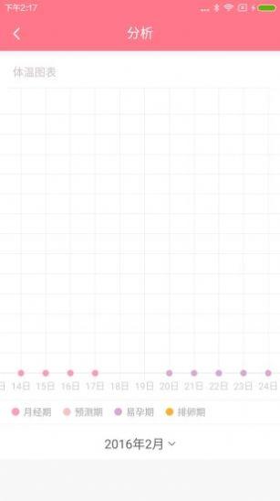 夏娃app大全官网软件